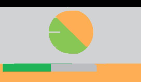 Book Irish Tours